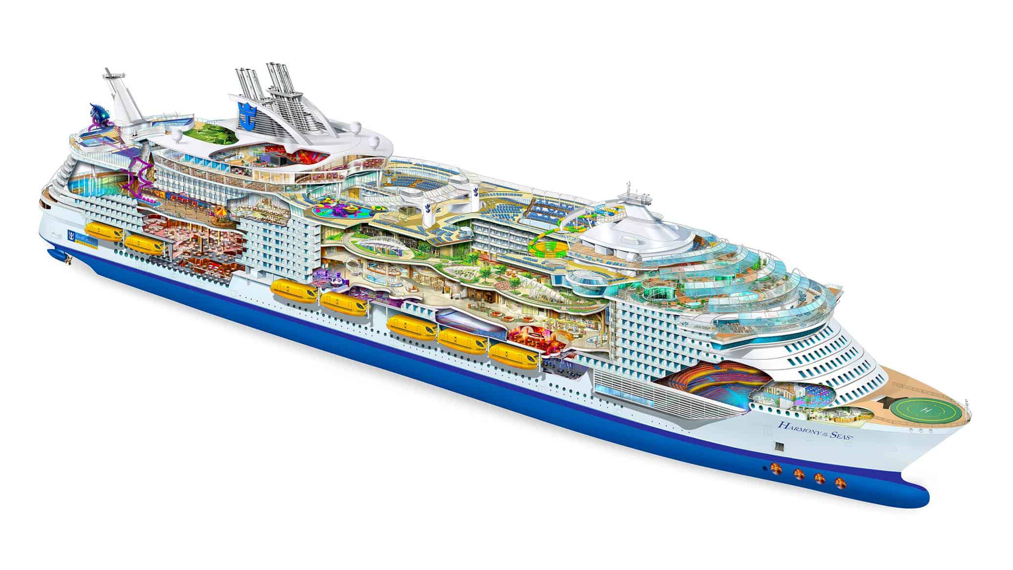 Harmony Of The Seas Cutaway | Cruise Addicts
